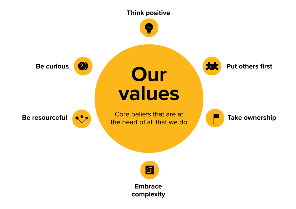 Our_values_png.png