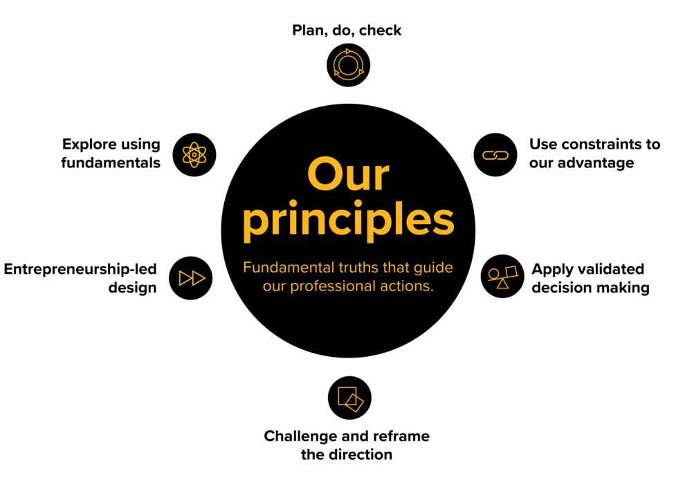 Our_principles_png02.png