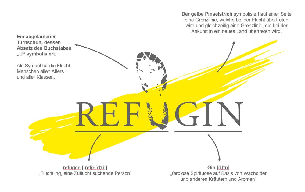 2018-10-29 20_02_09-151022_refugin - PowerPoint.png