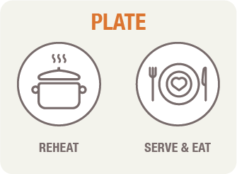 method_plate.png
