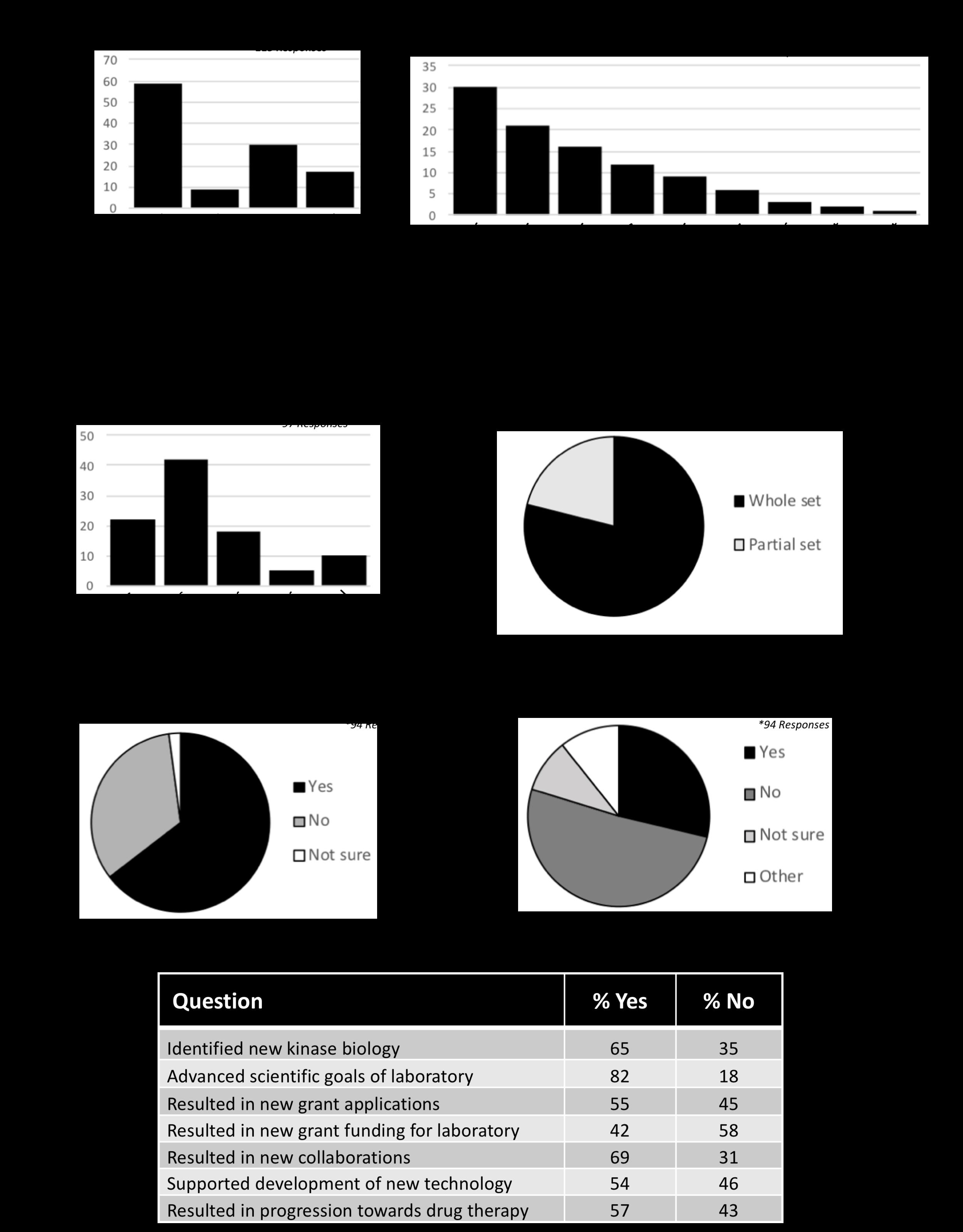 PKIS Survey Picture.png
