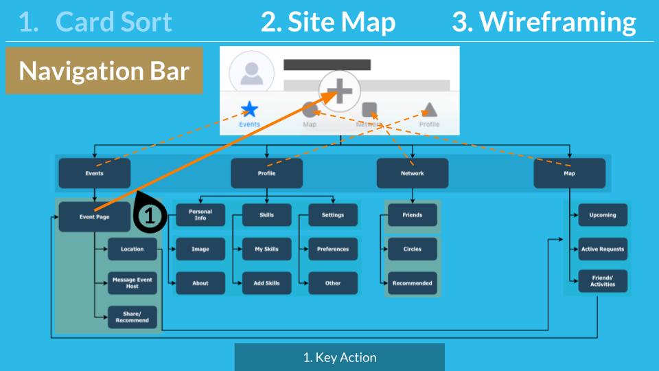 AidMate Case Study - Portfolio 8 - Navigation Bar.png