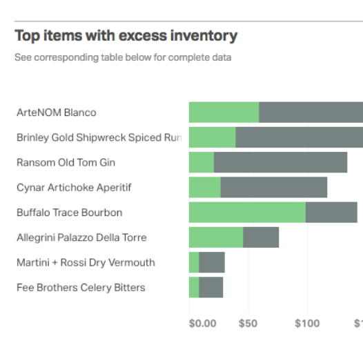 product-beverage-excess-inventory@2x.png