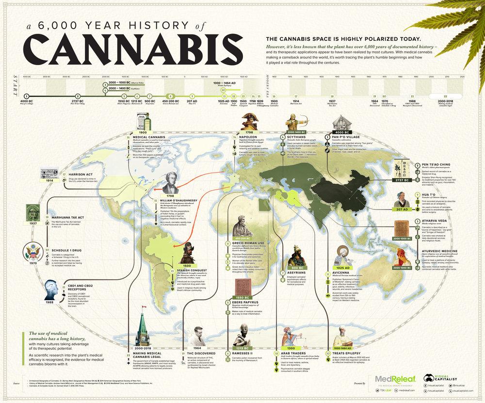 history-of-medical-cannabis.jpg