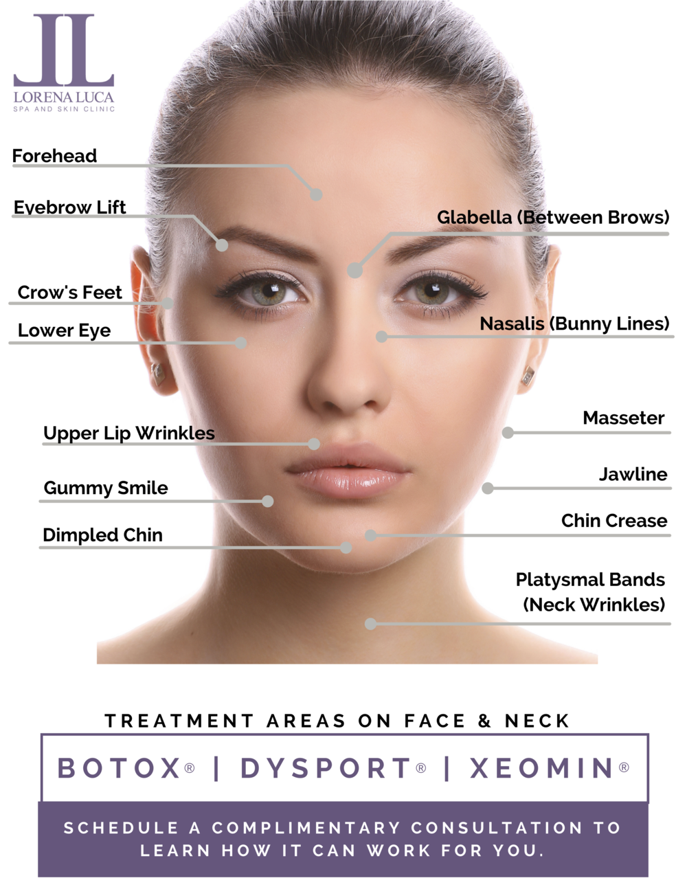 Lorena Luca offers Best priced Botox in Raleigh