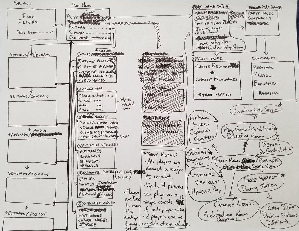 ff_sketch_menu.jpg