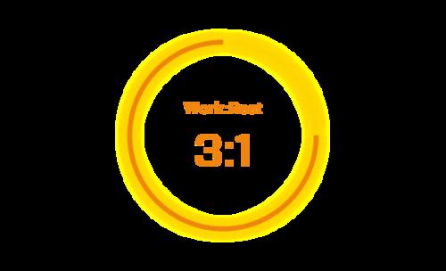 WorktoRestMetric.png