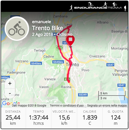 Trento_bike.jpg