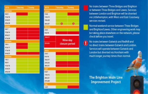 Rail Closure timetable.jpg