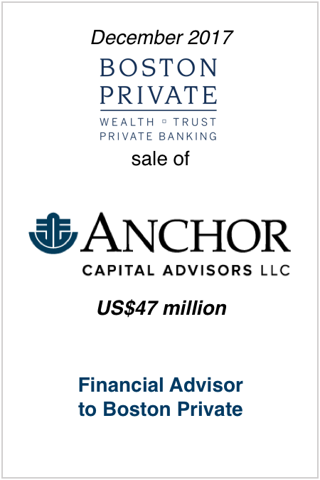 Boston Private-Anchor.png