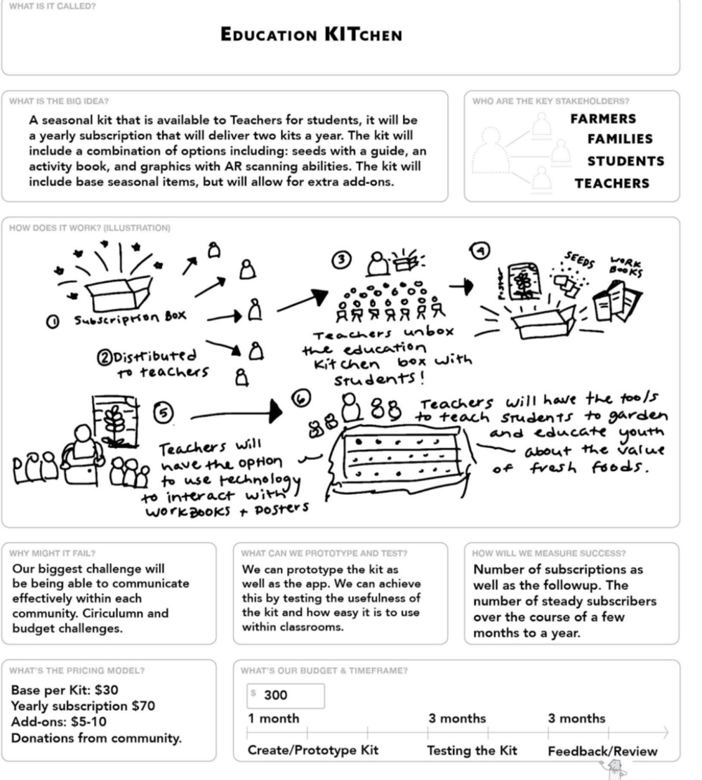 Concept Poster - This was our concept poster. The main criticism we received involved not being specific enough with our illustrations and responses. Our user flow (see above) helped clarify some of those ambiguities.