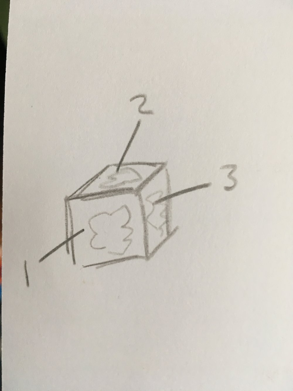 Draft 1 - This cube would utilize different images from multiple films in its different faces.