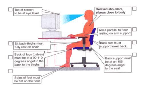 positive posture