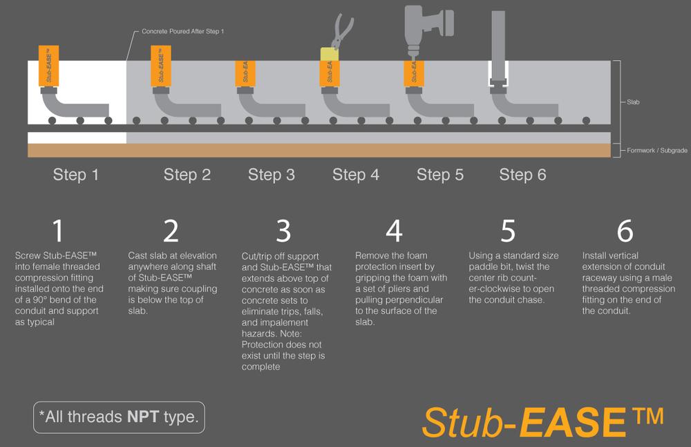 stub-ease-process.png