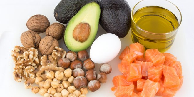 Fats- 30% of Diet (10% Saturated) - natural Saturated fats are included in protein sources (beef, fish, chicken and poultry)essential fatty acids from nuts, seeds, nut butter, nut milks, avocados and fishFatty acids needed for brain health, decrease inflammation, and stabilize blood sugaravoid transfats, hydrogenated or partially hydrogenated fats- cause inflammation and increase LDL cholesterol