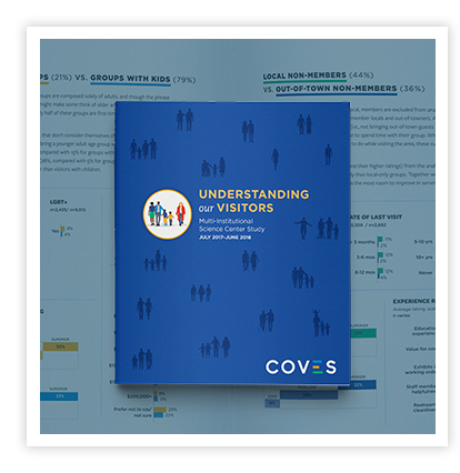 Understanding our Visitors - 24-page science center visitor study for COVES