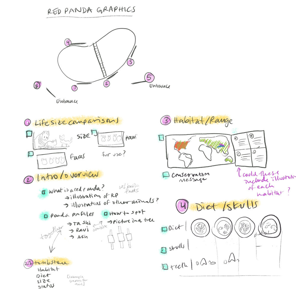 This sketch shows some of that process of thinking through the information and text we were given and starting to put together a graphic system.