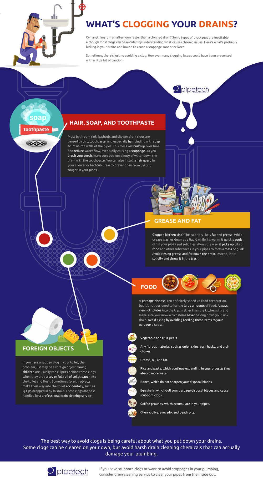Whats-Clogging-Your-Drains-Infographic.jpg