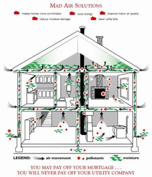 mad-air-house.jpg