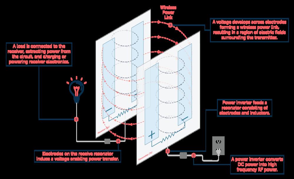 RCC-Diagram-Upright-V2.png