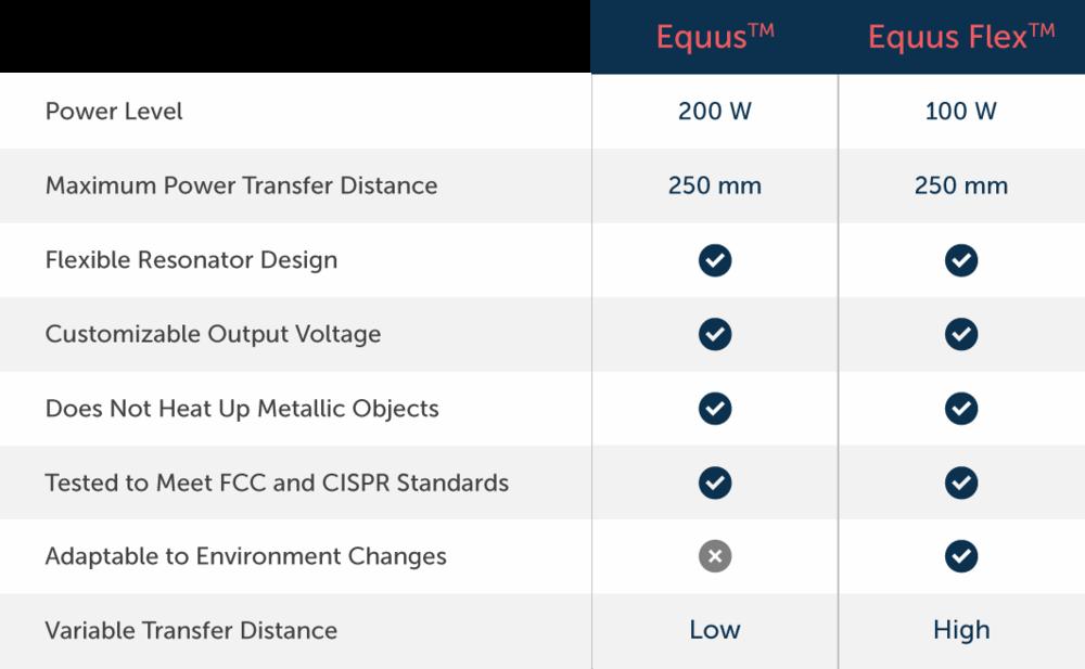 Equus-Comparison-Chart.png
