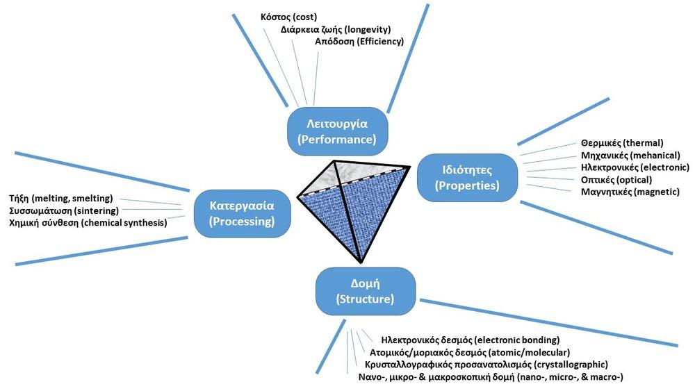 Materials Science.jpg