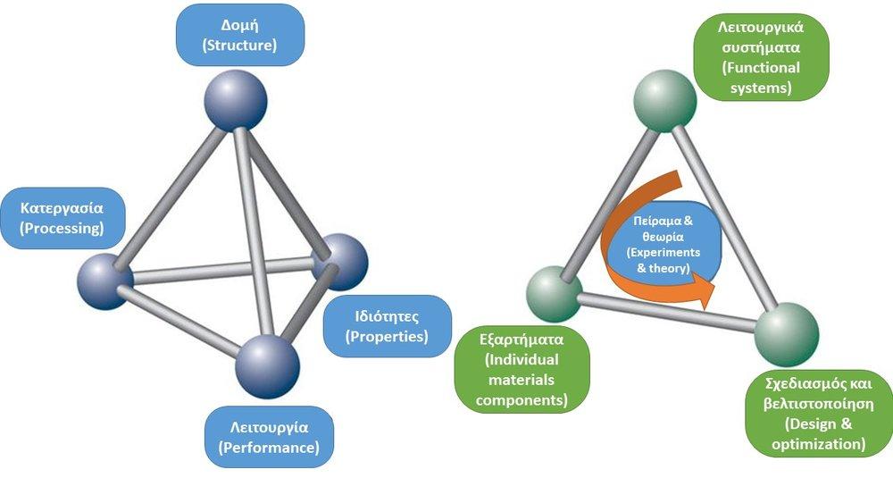 Materials Science basics.jpg