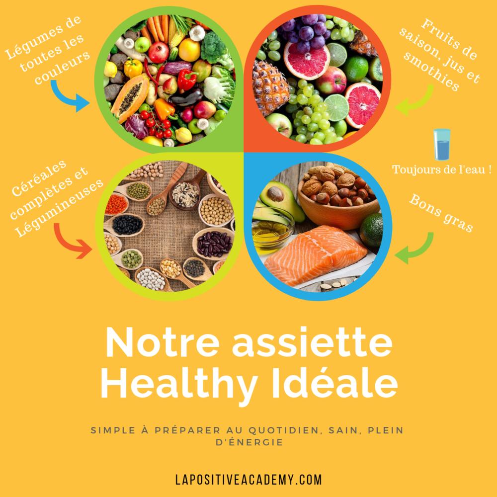 L'assiette Healthy Idéale (1).png