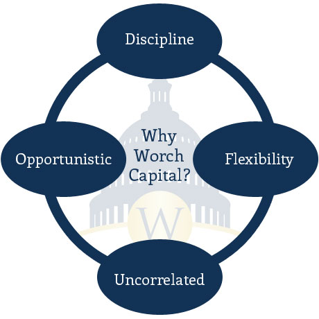 Why Worch Capital