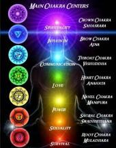 chakras, chakra chart, energy