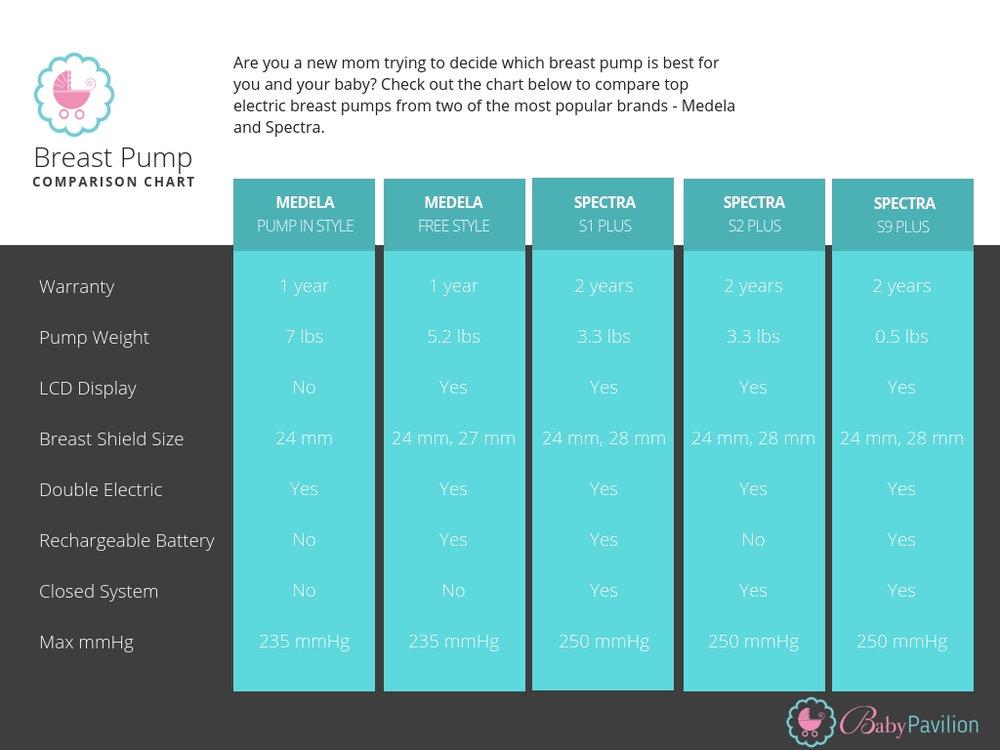 Breast Pump Comparison Chart.jpg