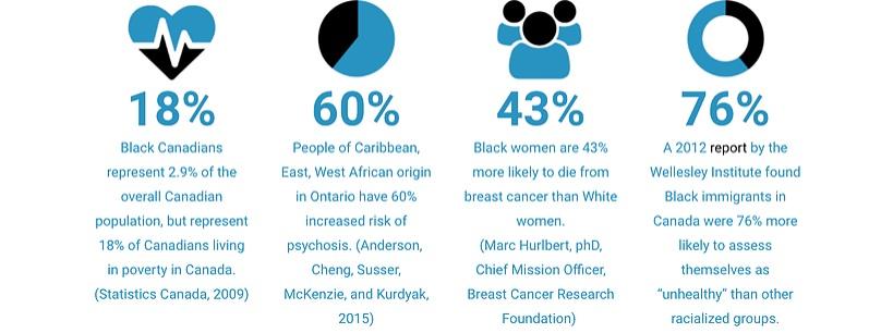 Black Health Alliance
