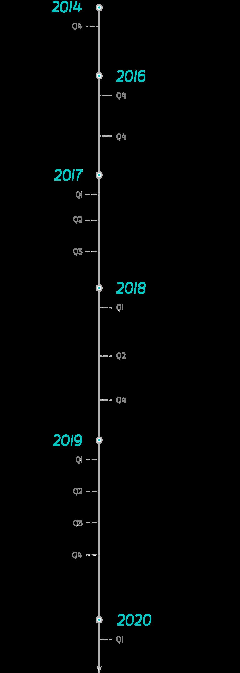 Timeline2.png