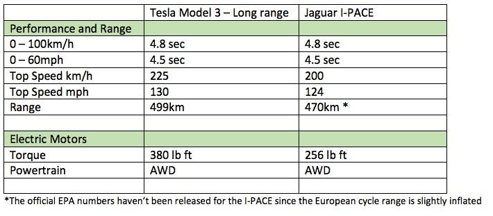 Performance chart.jpg