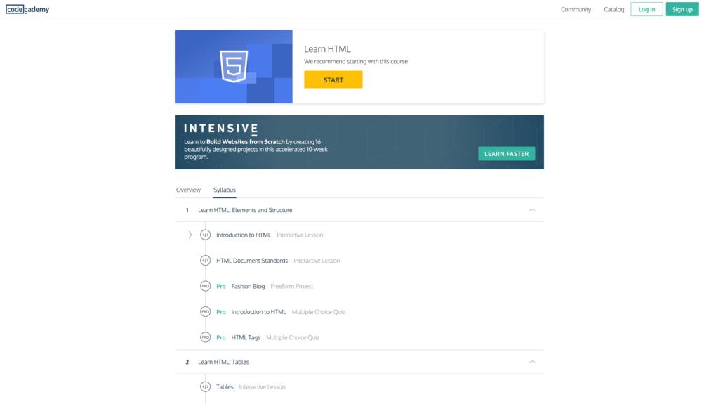 Codecademy – Benchmark