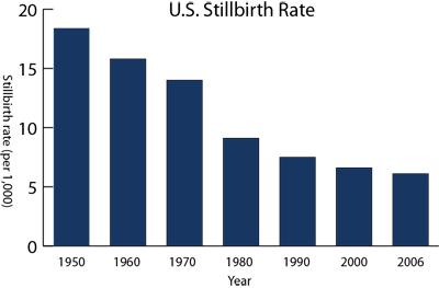 stillbirth_rate.jpg