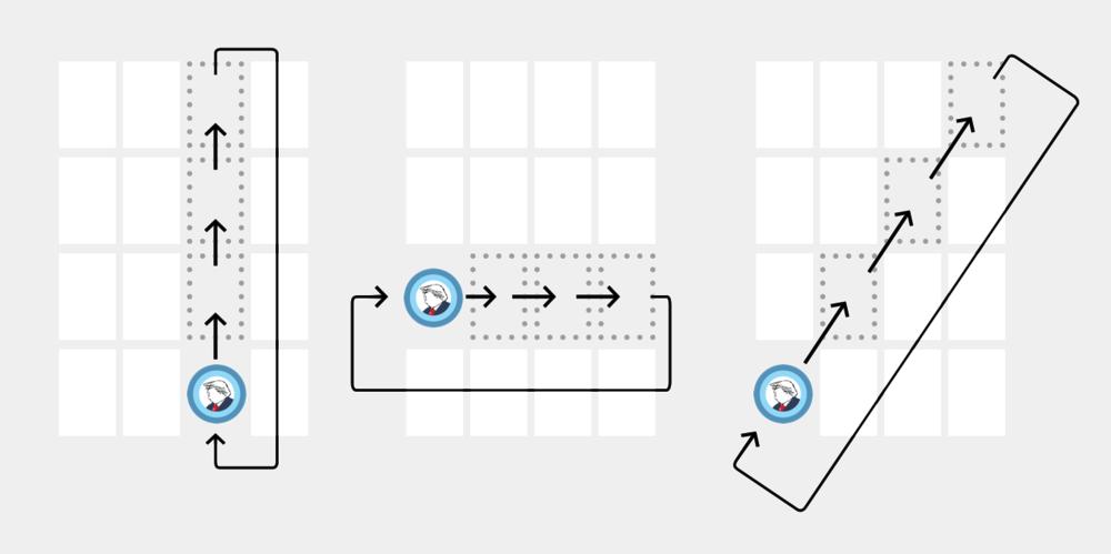 Explaining game mechanics using visualization