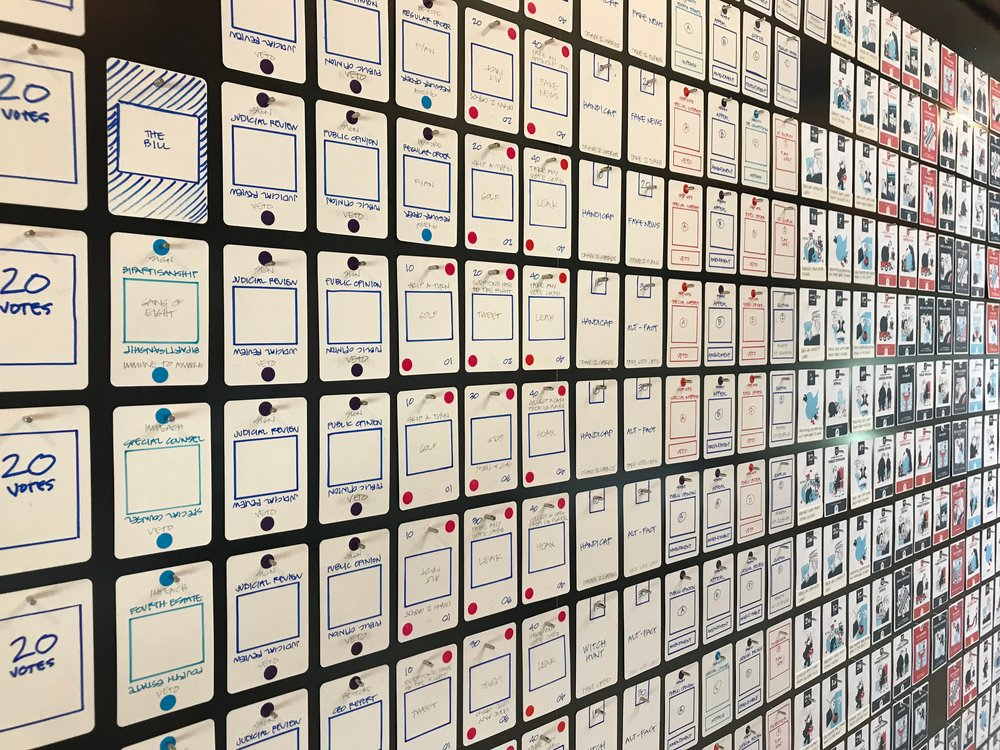 Countless paper prototypes on the wall