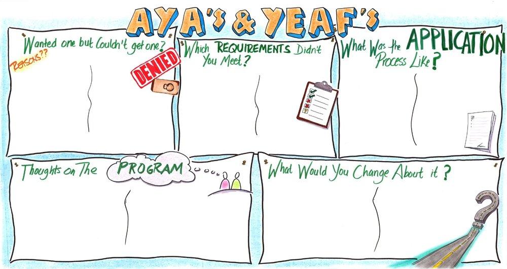 AYA - Template.jpg