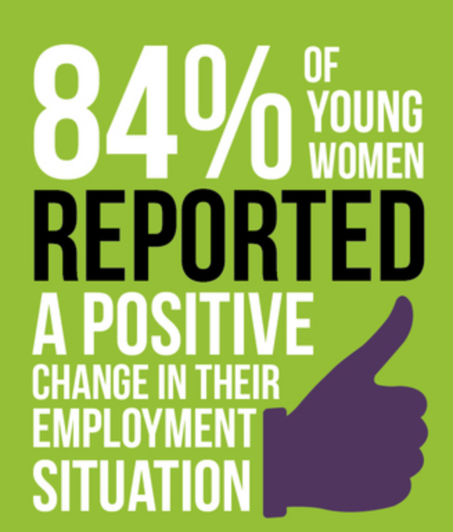Young Women's Trust Impact Report 2017