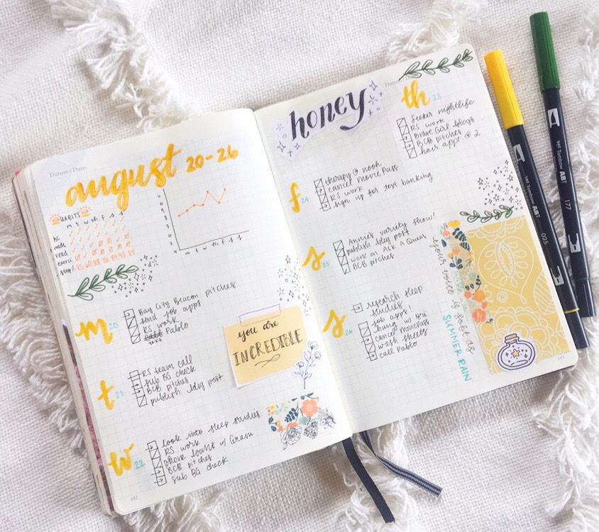 One of my all-time favorite weekly spreads.