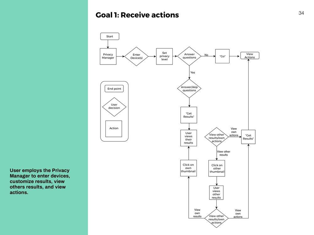 ReceiveActions_smaller.jpg