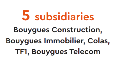 Subsidiaries4.png