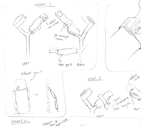 Different concepts for the input device