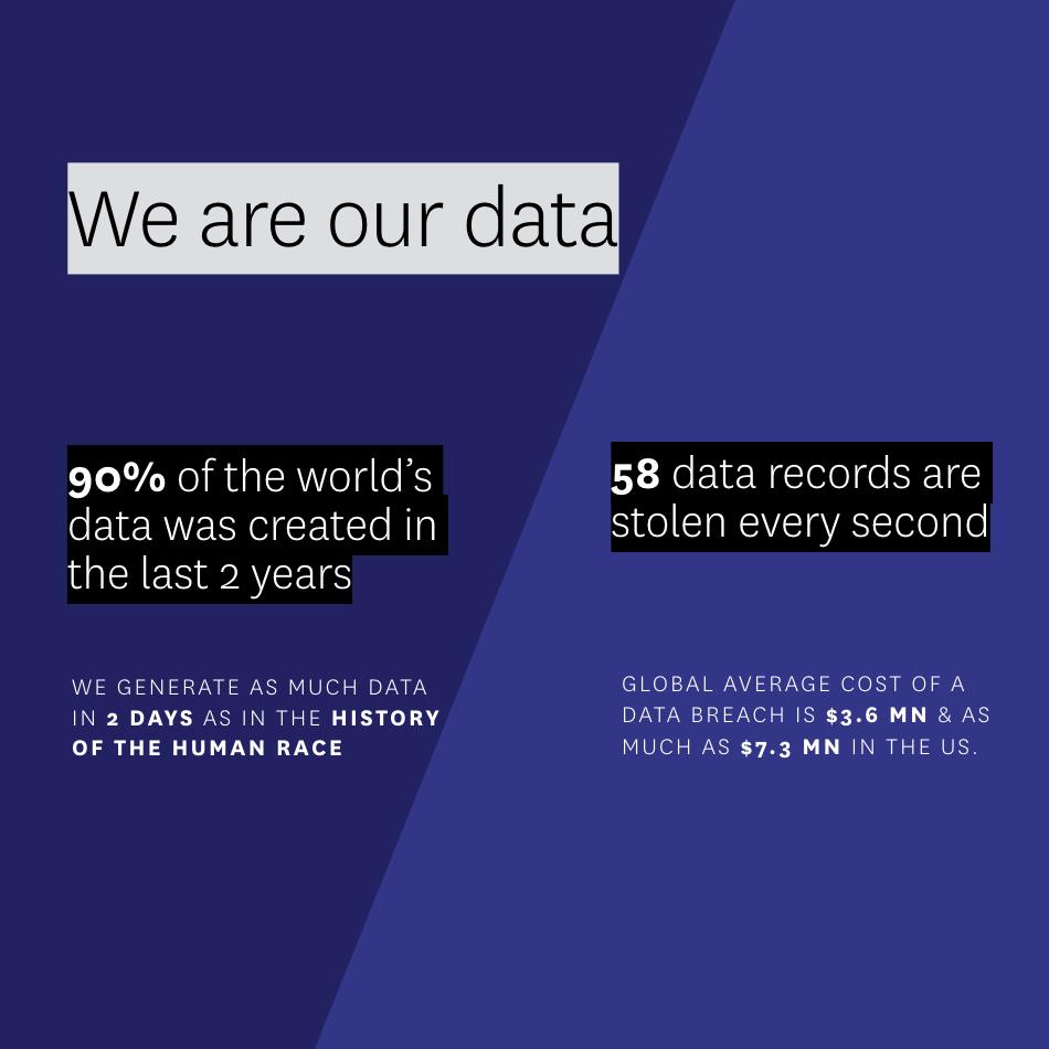 Source:  Xische Reports , 2018 &  IBM , 2017
