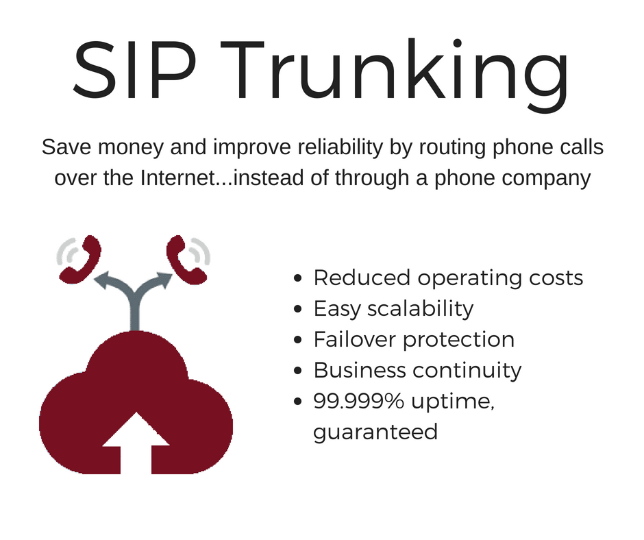 SIP Trunking (1).png