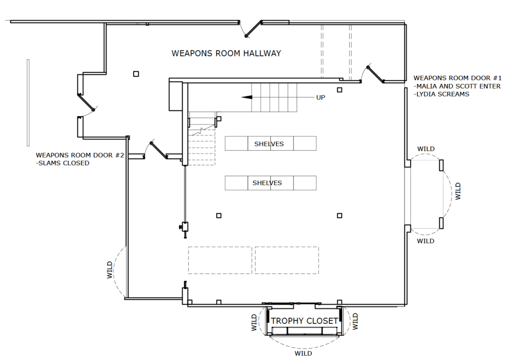 Capital Arts Set, Weapons Room Director's Plan