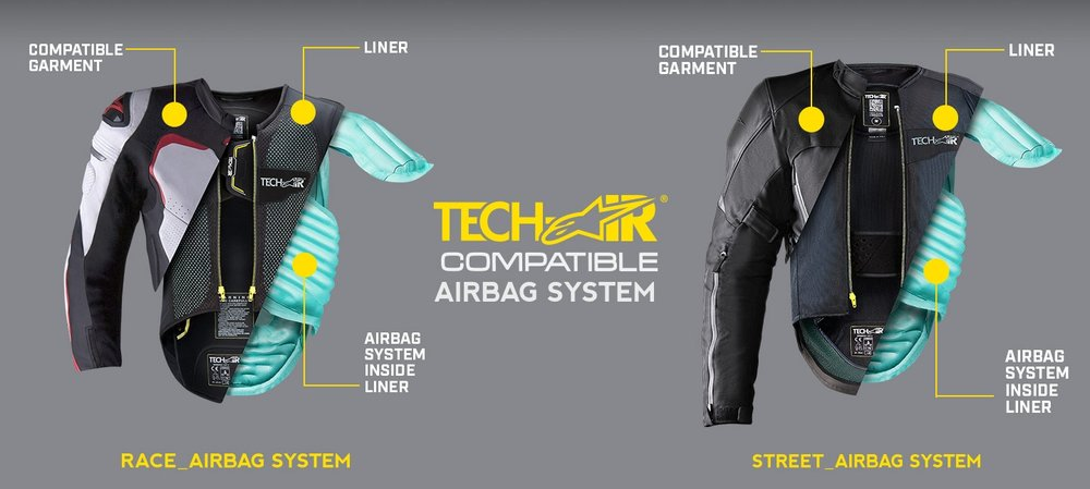 TECH AIR COMPATIBLE AIRBAG SYSTEM