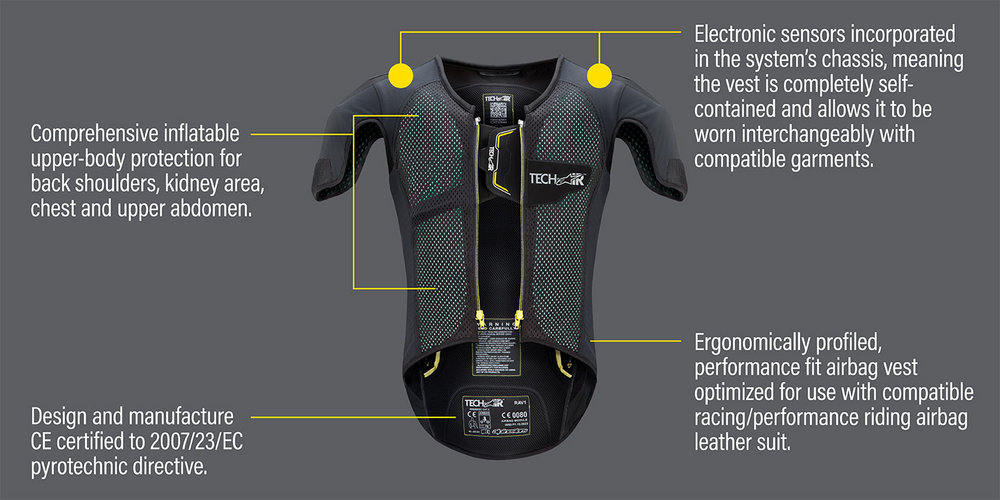 TECH AIR INFLATABLE BODY PROTECTION