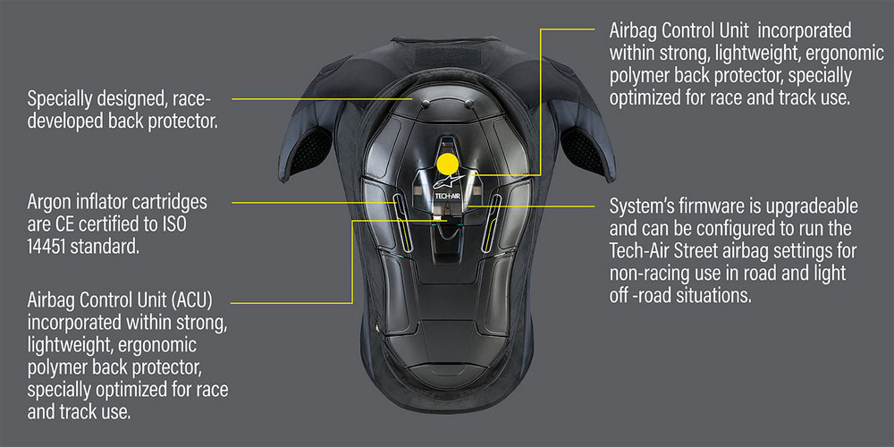 TECH-AIR BODY PROTECTION